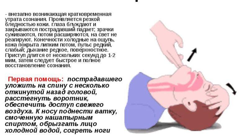 Обморок